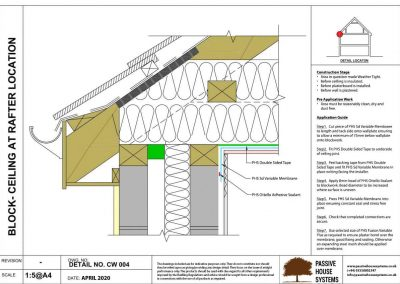 Block-Ceiling at rafter location-Passive House Systems